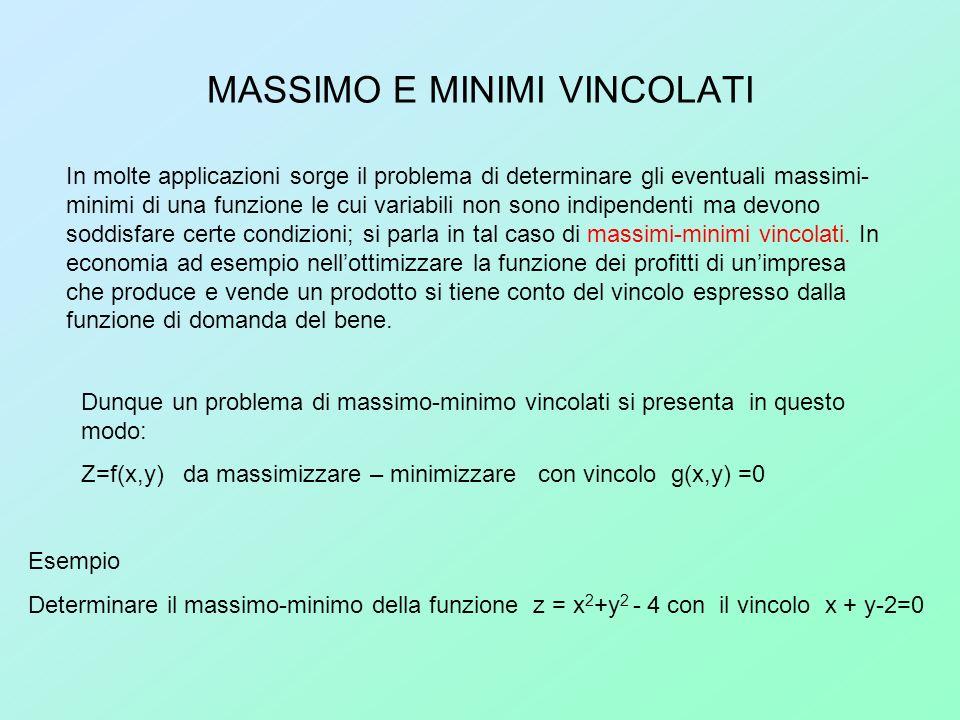 MASSIMO E MINIMI VINCOLATI