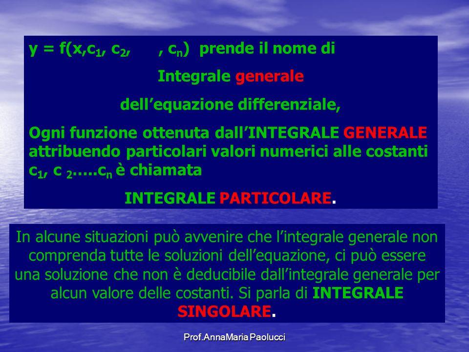 dell'equazione differenziale, INTEGRALE PARTICOLARE.