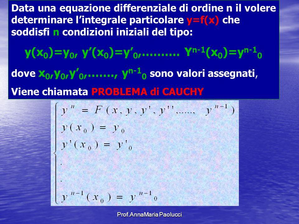 y(x0)=y0, y'(x0)=y'0,………. Yn-1(x0)=yn-10