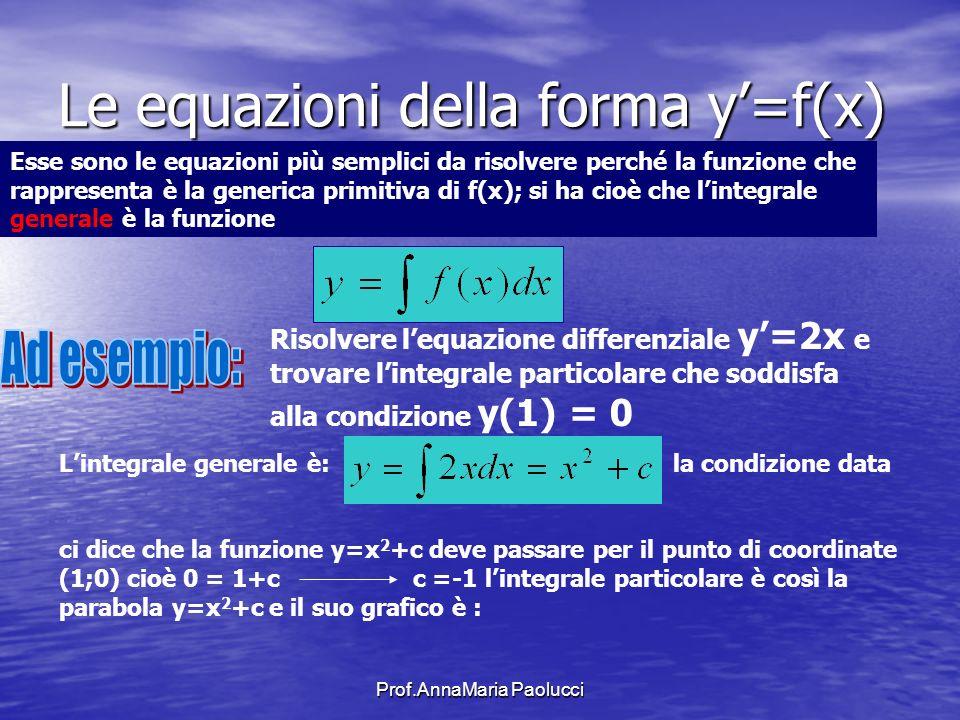 Le equazioni della forma y'=f(x)