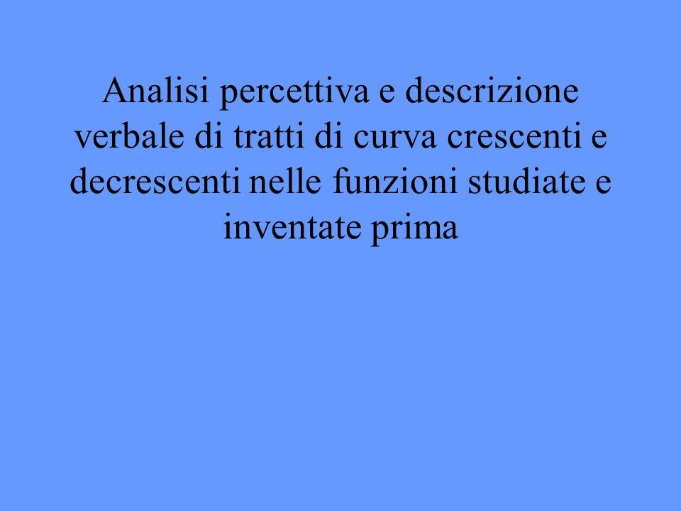 Analisi percettiva e descrizione verbale di tratti di curva crescenti e decrescenti nelle funzioni studiate e inventate prima