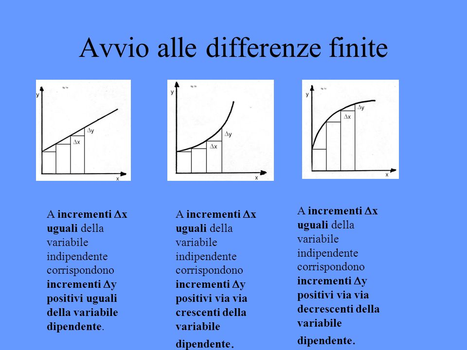Avvio alle differenze finite