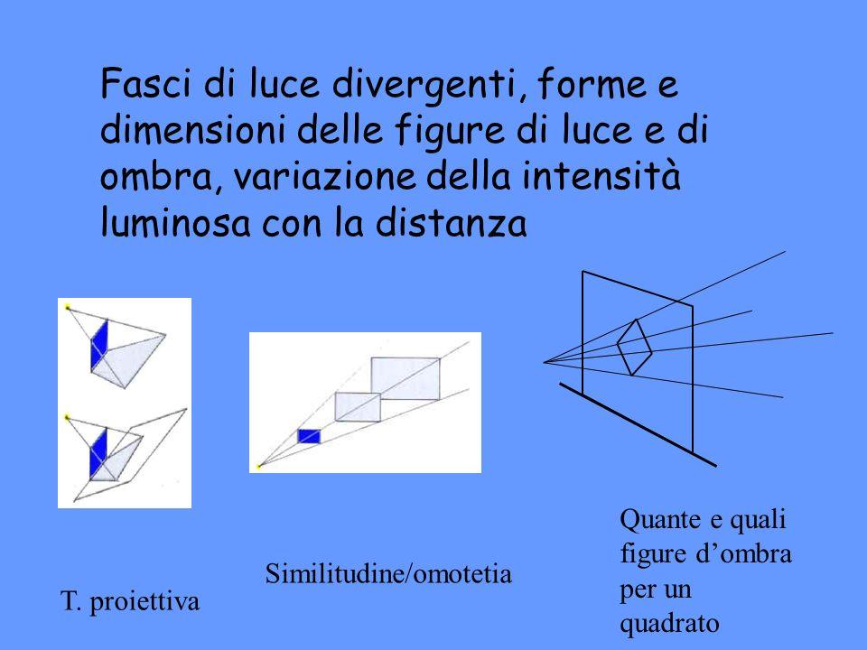 Fasci di luce divergenti, forme e dimensioni delle figure di luce e di ombra, variazione della intensità luminosa con la distanza