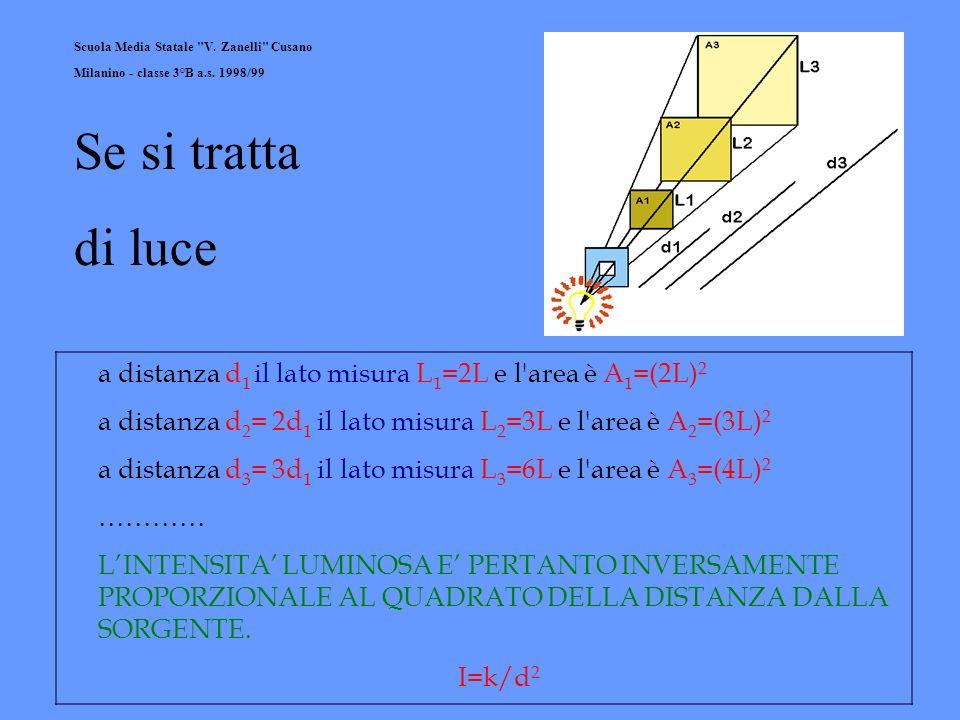 Scuola Media Statale V. Zanelli Cusano Milanino - classe 3°B a. s