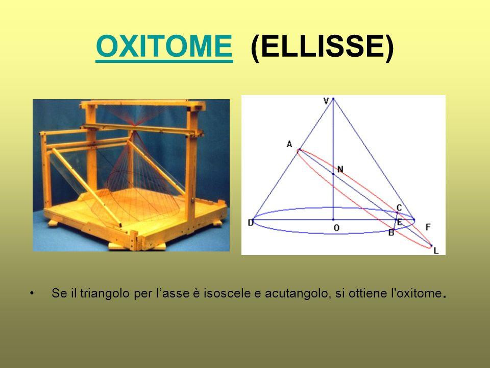 OXITOME (ELLISSE) Se il triangolo per l'asse è isoscele e acutangolo, si ottiene l oxitome.
