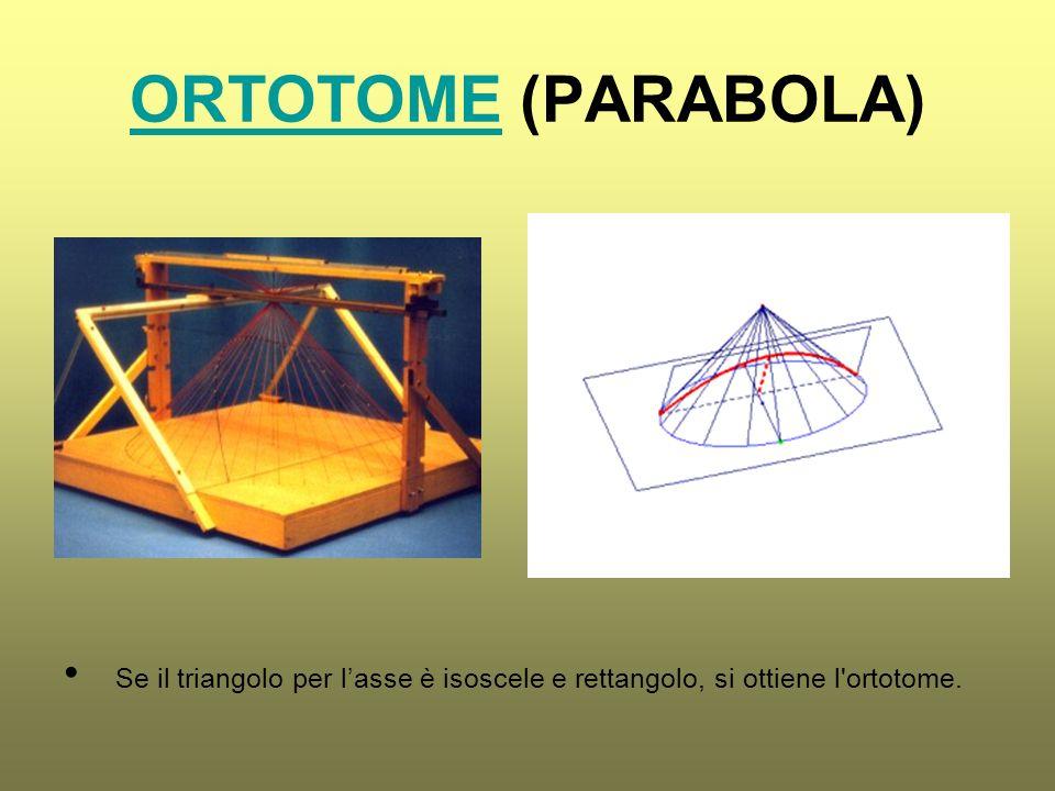 ORTOTOME (PARABOLA) Se il triangolo per l'asse è isoscele e rettangolo, si ottiene l ortotome.