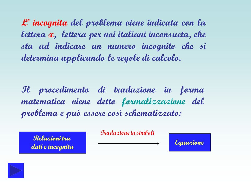 L' incognita del problema viene indicata con la lettera x, lettera per noi italiani inconsueta, che sta ad indicare un numero incognito che si determina applicando le regole di calcolo.