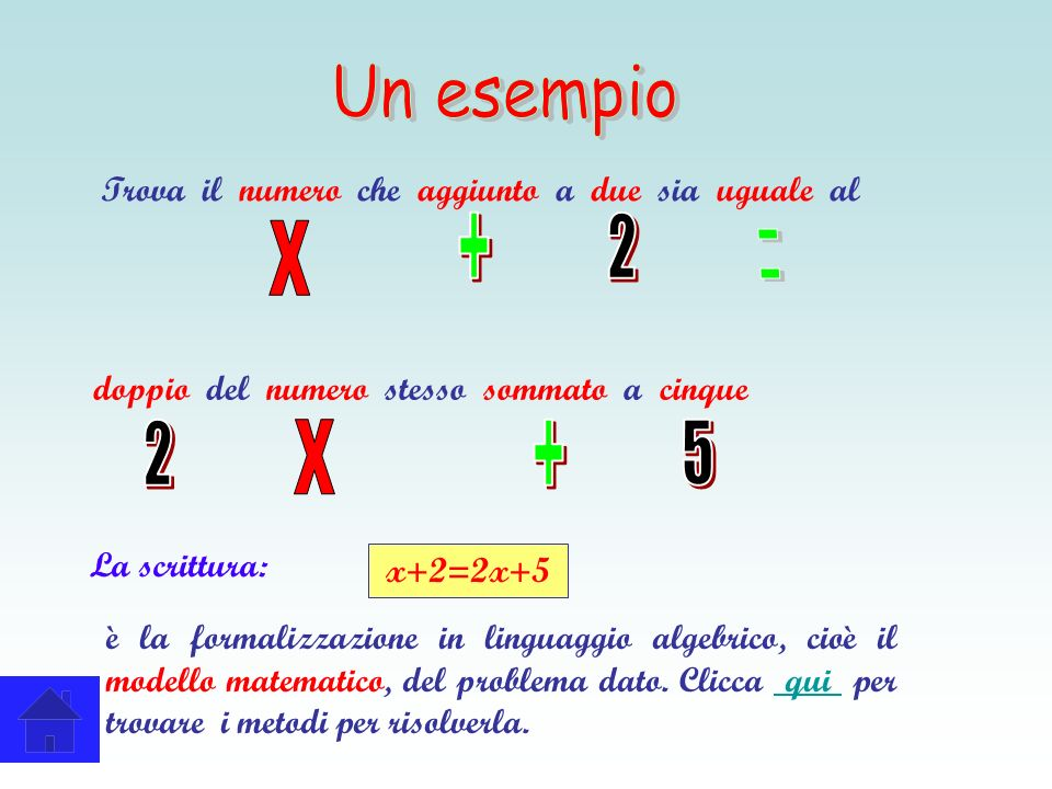 Un esempio Trova il numero che aggiunto a due sia uguale al. + 2. X. = doppio del numero stesso sommato a cinque.