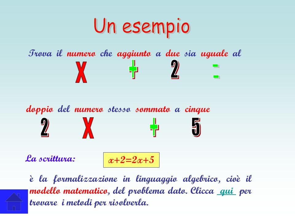 Un esempioTrova il numero che aggiunto a due sia uguale al. + 2. X. = doppio del numero stesso sommato a cinque.