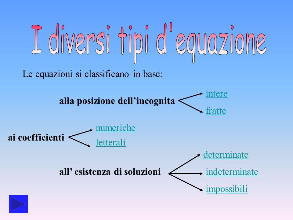 I diversi tipi d equazione