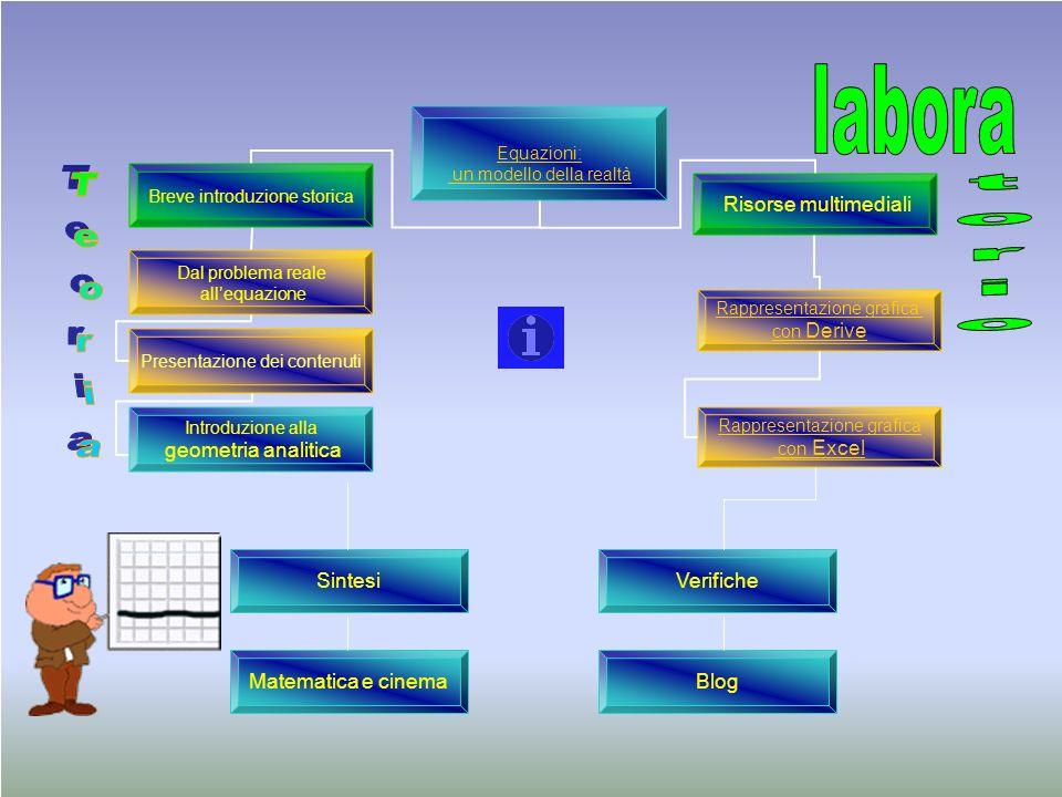 labora torio Teoria Sintesi Verifiche Matematica e cinema Blog