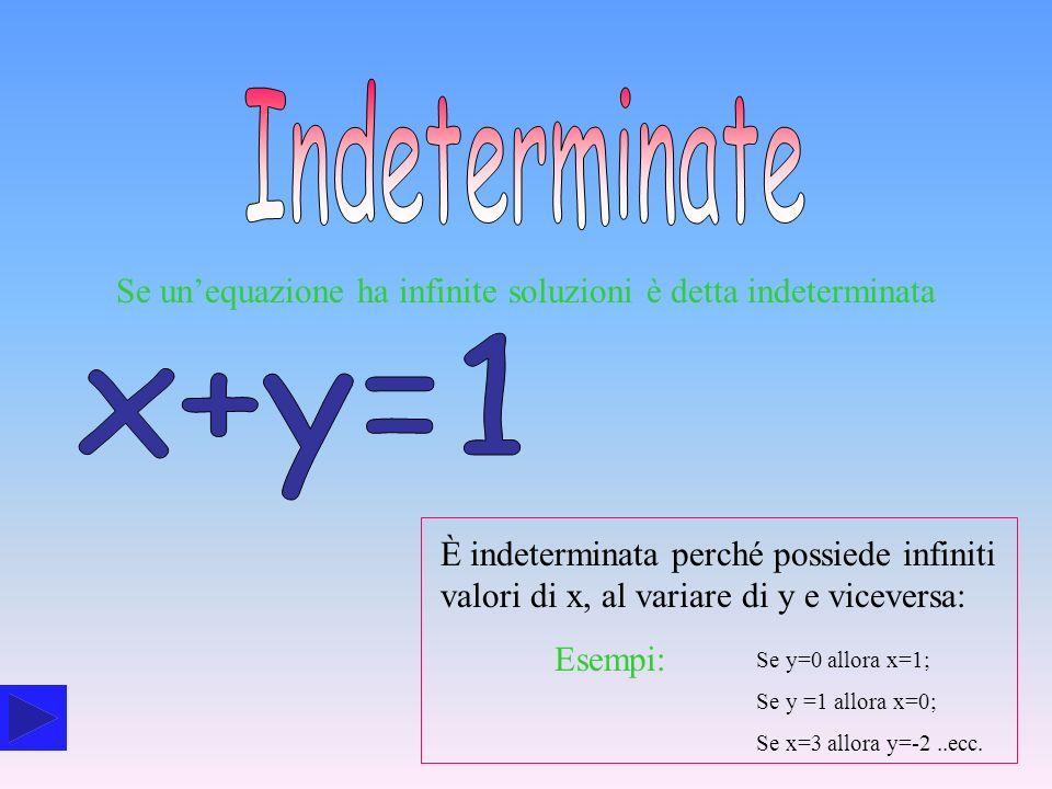 IndeterminateSe un'equazione ha infinite soluzioni è detta indeterminata. x+y=1.