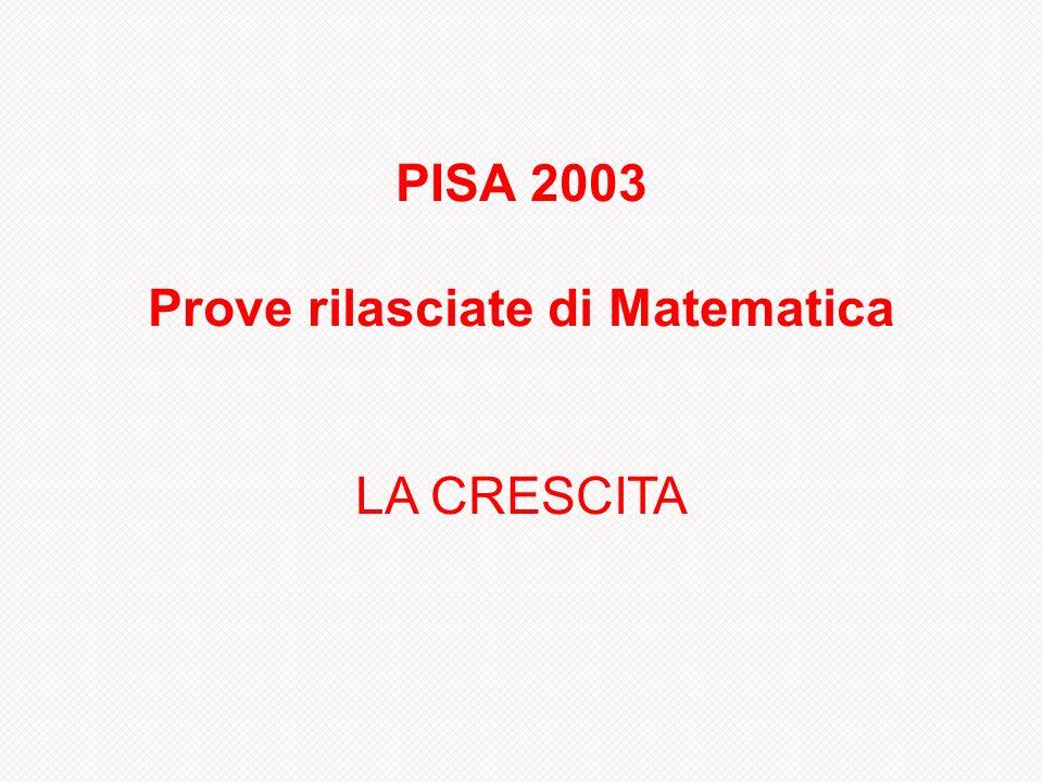 PISA 2003 Prove rilasciate di Matematica