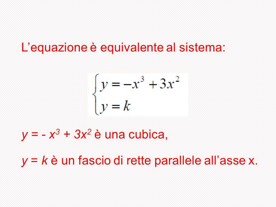 L'equazione è equivalente al sistema:
