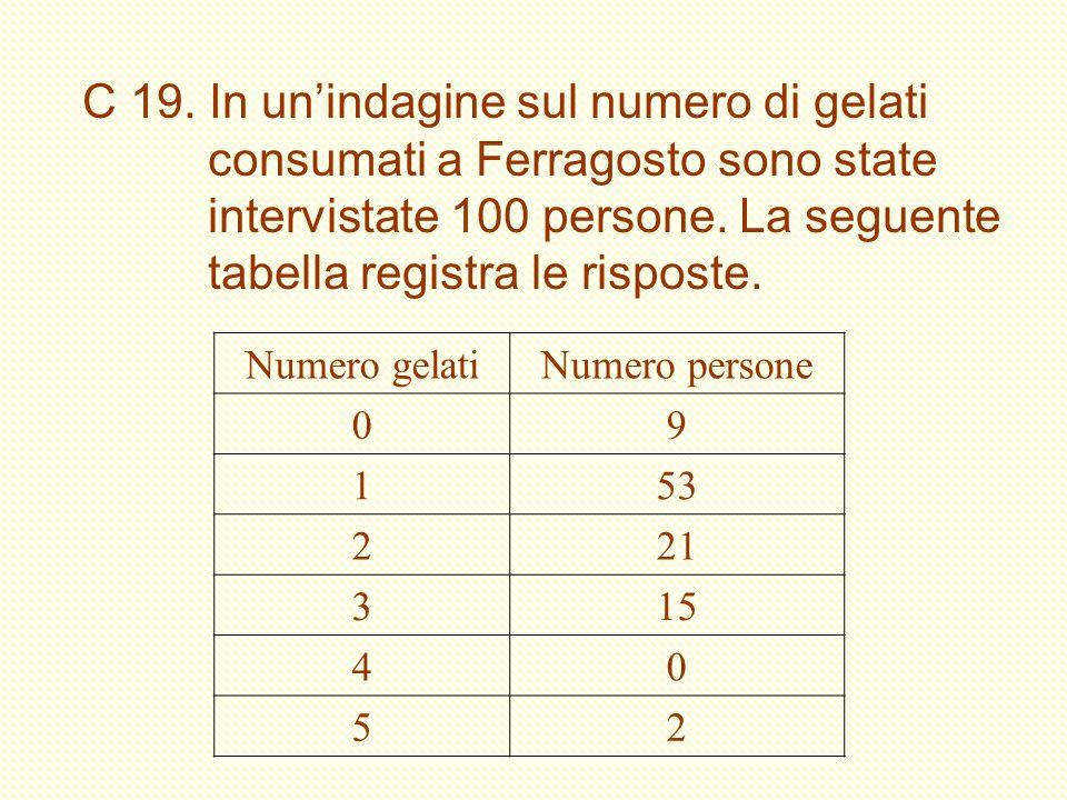 C 19. In un'indagine sul numero di gelati consumati a Ferragosto sono state intervistate 100 persone. La seguente tabella registra le risposte.