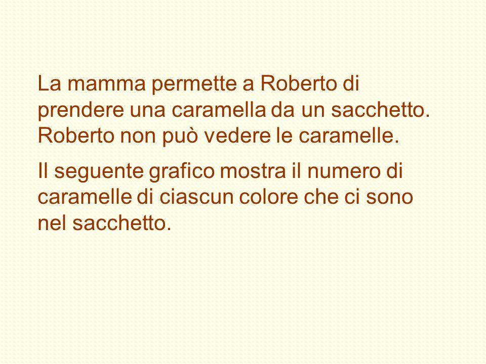 La mamma permette a Roberto di prendere una caramella da un sacchetto