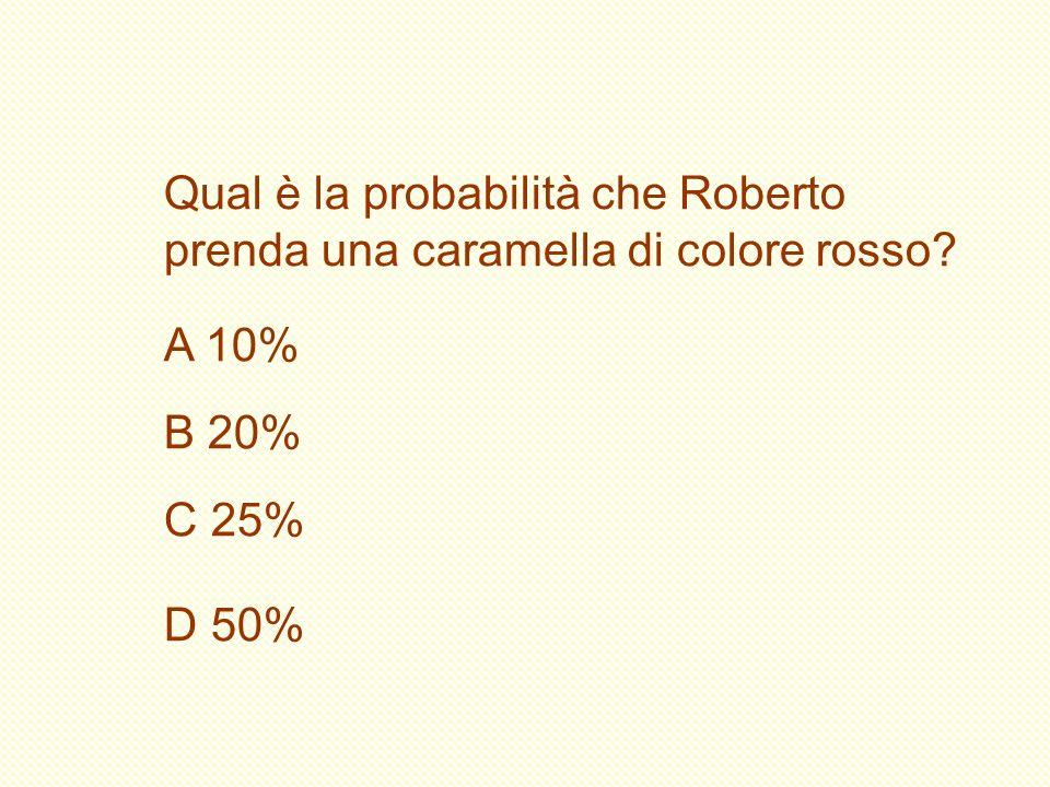 Qual è la probabilità che Roberto prenda una caramella di colore rosso