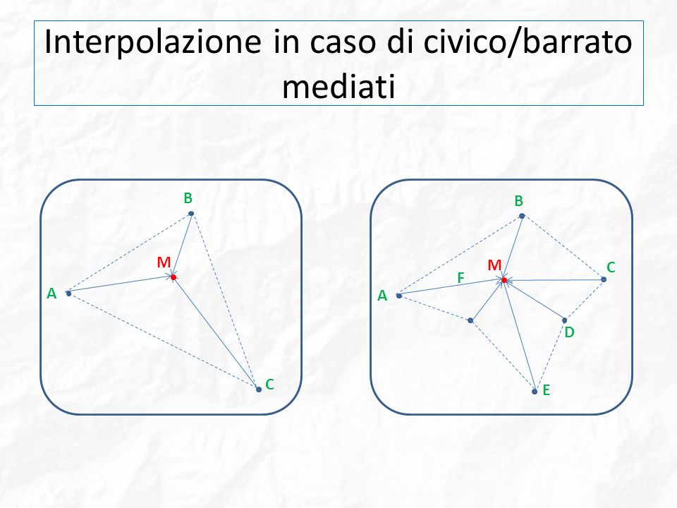 Interpolazione in caso di civico/barrato mediati