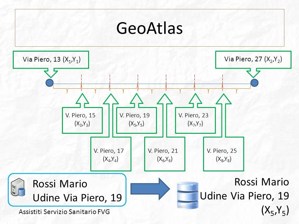GeoAtlas Rossi Mario Rossi Mario Udine Via Piero, 19
