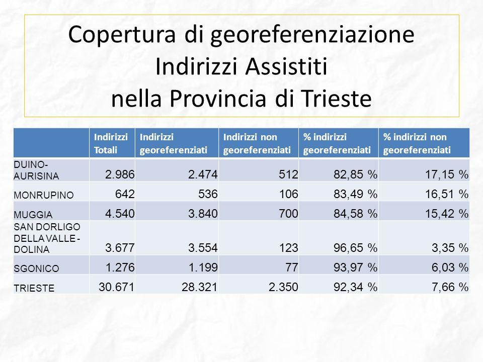 Copertura di georeferenziazione Indirizzi Assistiti nella Provincia di Trieste
