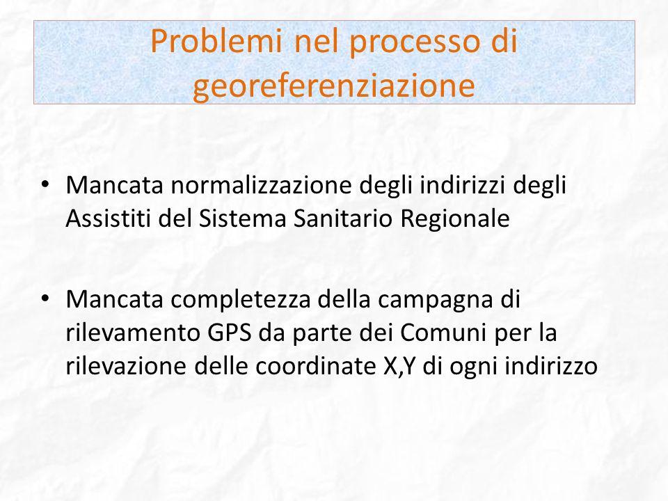 Problemi nel processo di georeferenziazione
