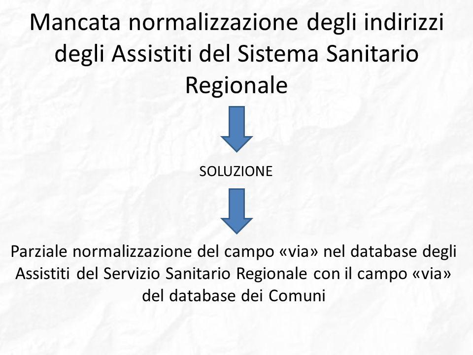 Mancata normalizzazione degli indirizzi degli Assistiti del Sistema Sanitario Regionale