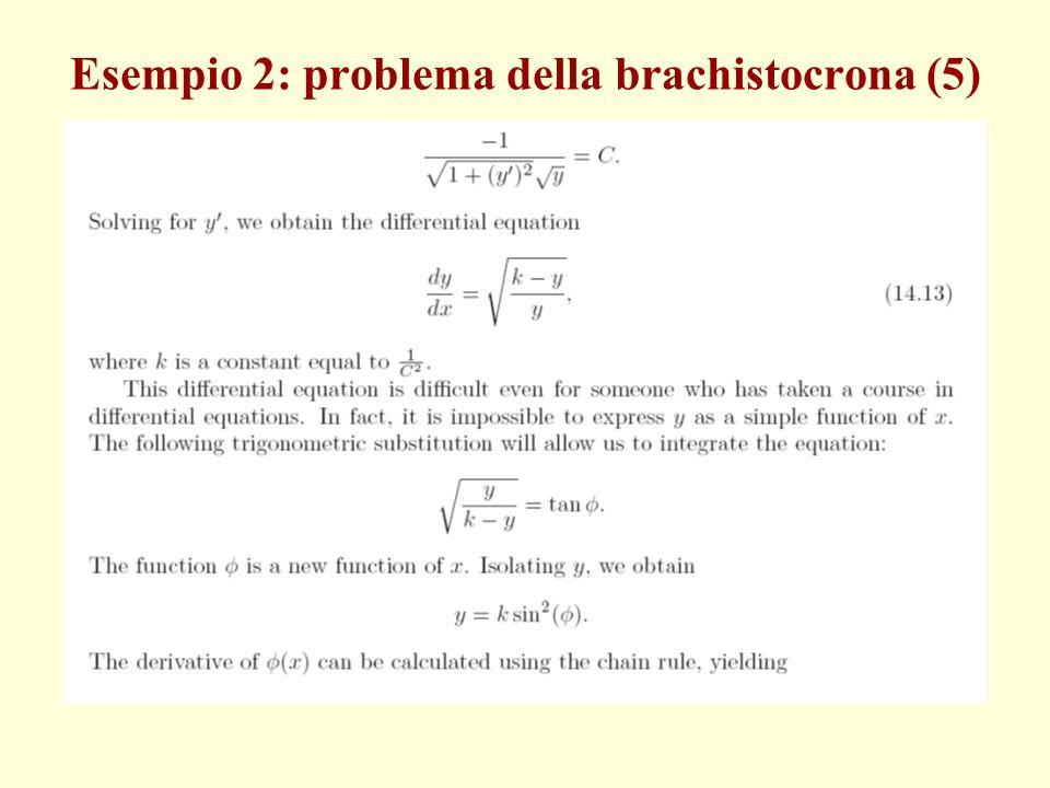 Esempio 2: problema della brachistocrona (5)