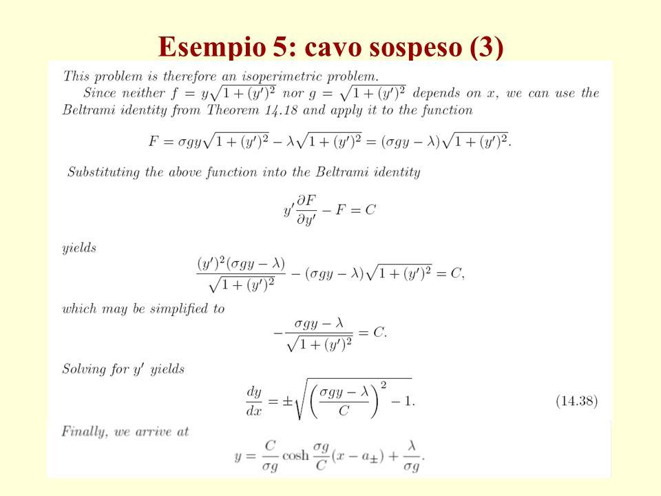 Esempio 5: cavo sospeso (3)