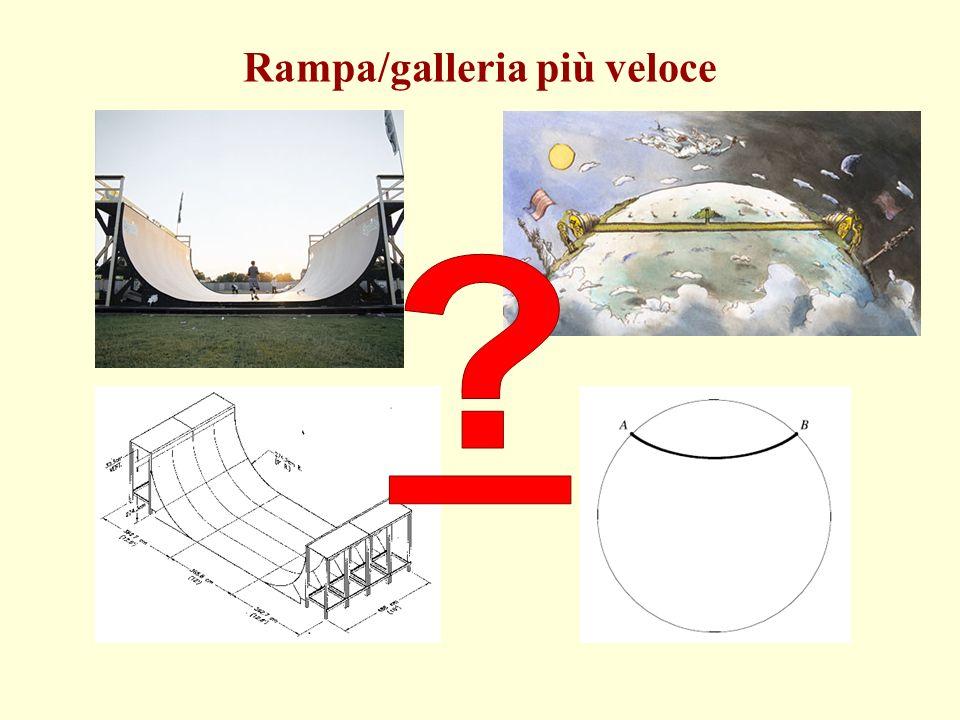 Rampa/galleria più veloce
