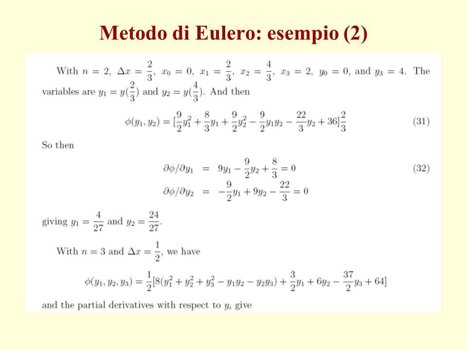 Metodo di Eulero: esempio (2)