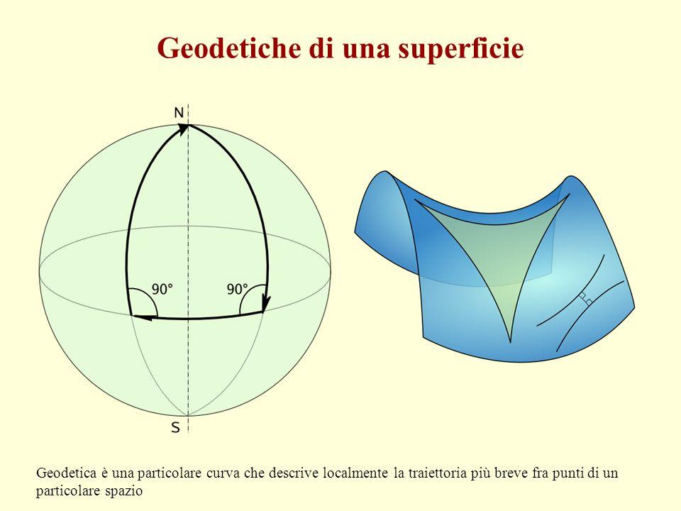 Geodetiche di una superficie