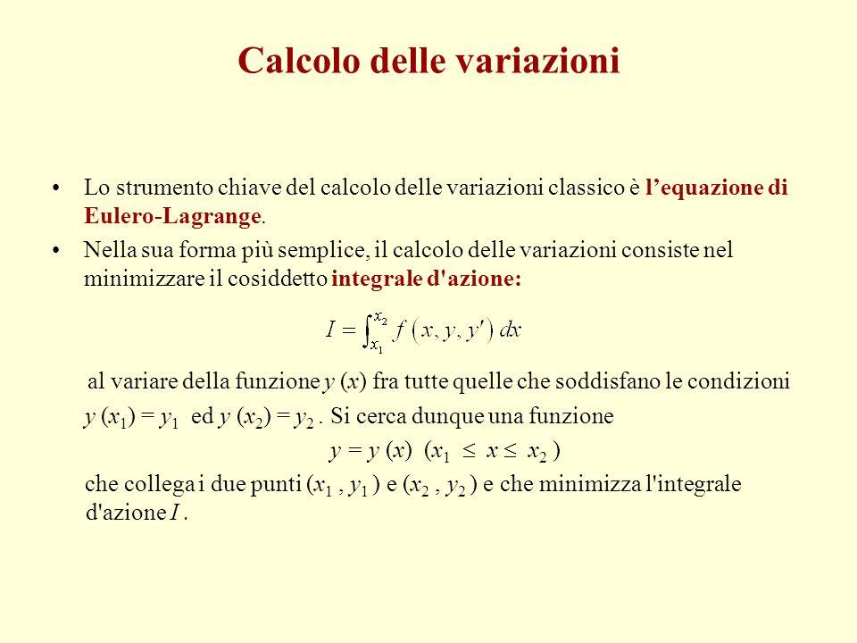 Calcolo delle variazioni