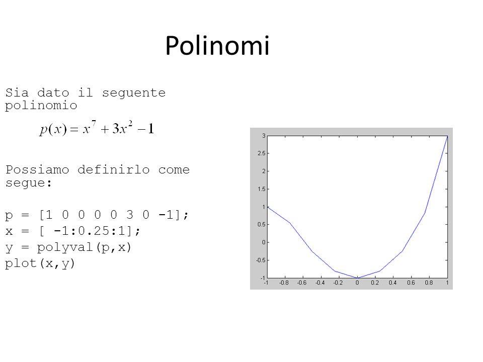 Polinomi Sia dato il seguente polinomio Possiamo definirlo come segue: