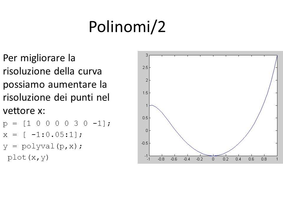 Polinomi/2 Per migliorare la risoluzione della curva possiamo aumentare la risoluzione dei punti nel vettore x: