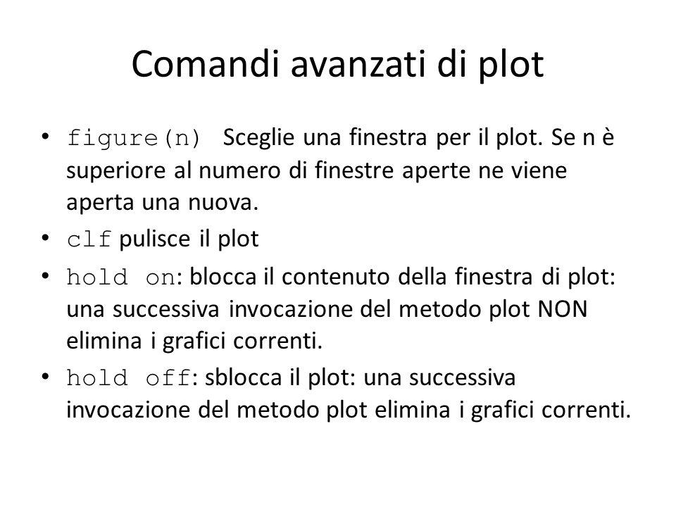 Comandi avanzati di plot