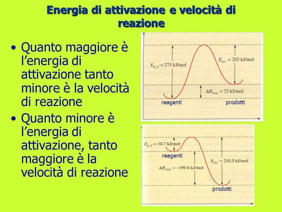Energia di attivazione e velocità di reazione
