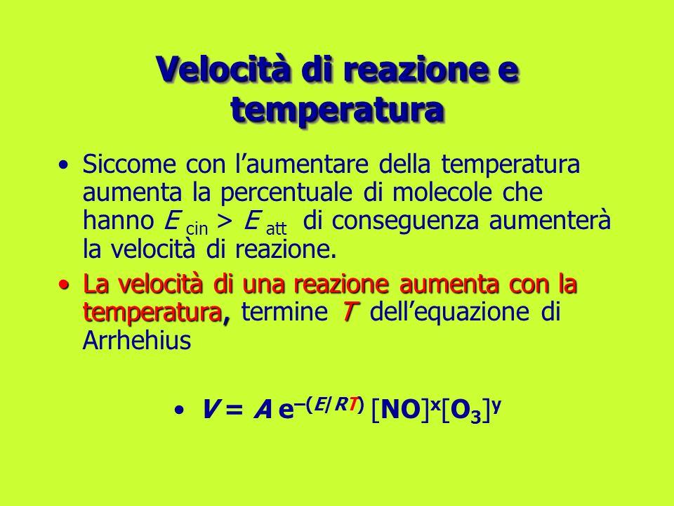 Velocità di reazione e temperatura