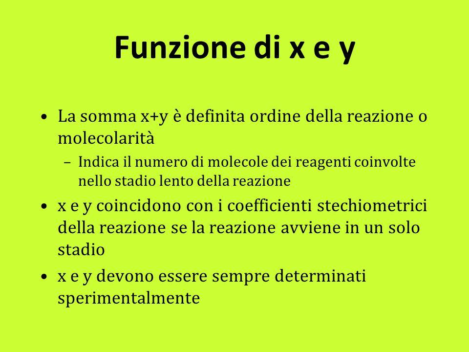 Funzione di x e y La somma x+y è definita ordine della reazione o molecolarità.