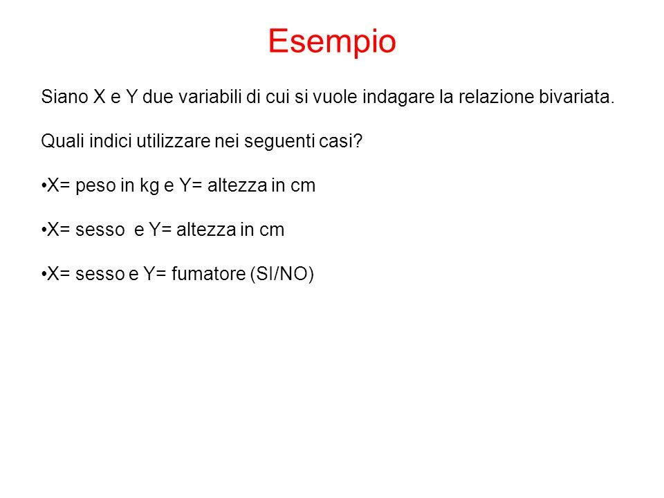 Esempio Siano X e Y due variabili di cui si vuole indagare la relazione bivariata. Quali indici utilizzare nei seguenti casi
