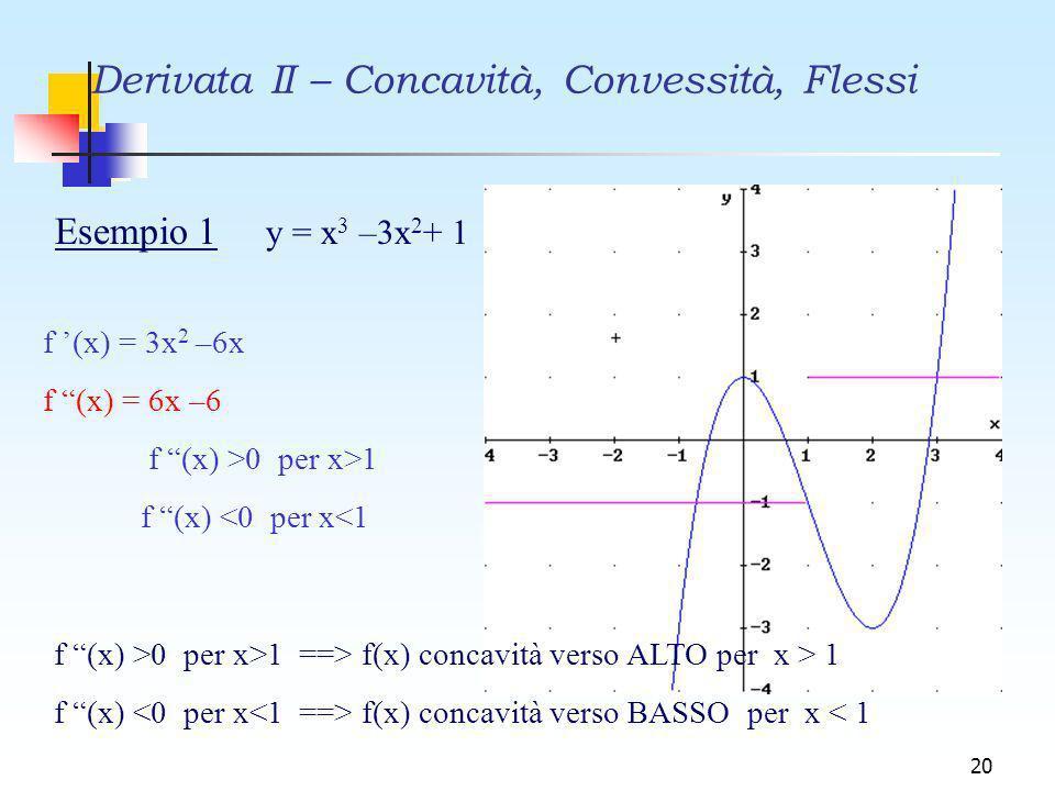 Derivata II – Concavità, Convessità, Flessi