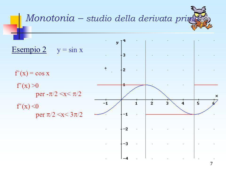 Monotonia – studio della derivata prima
