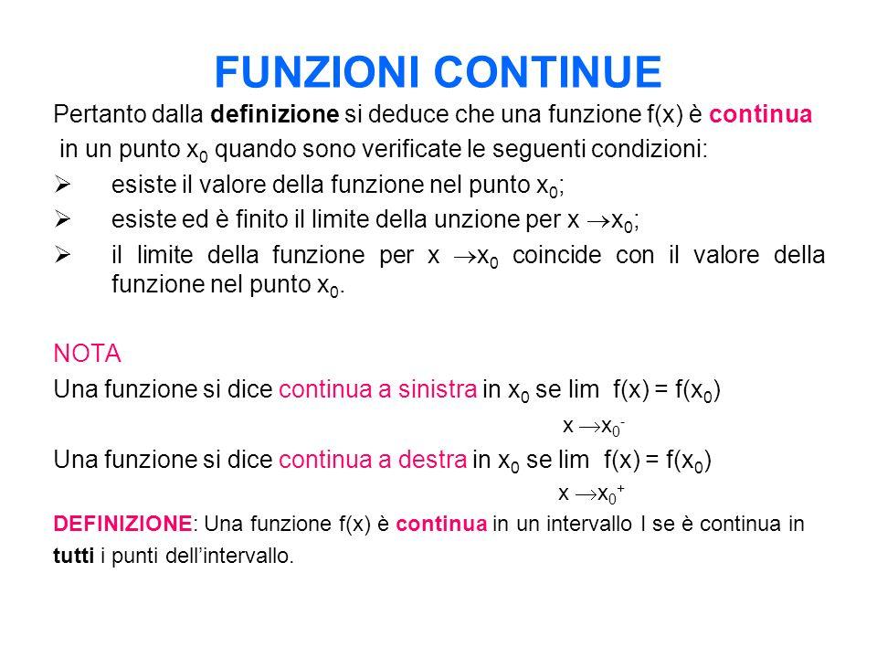 FUNZIONI CONTINUE Pertanto dalla definizione si deduce che una funzione f(x) è continua.