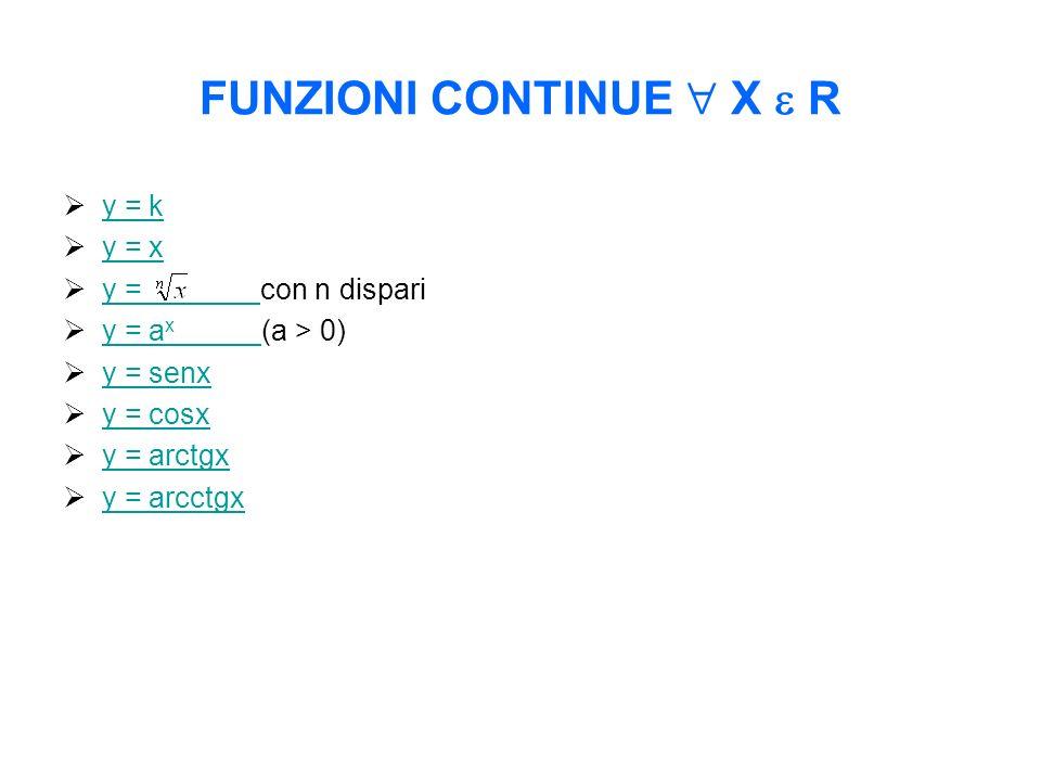 FUNZIONI CONTINUE  X  R