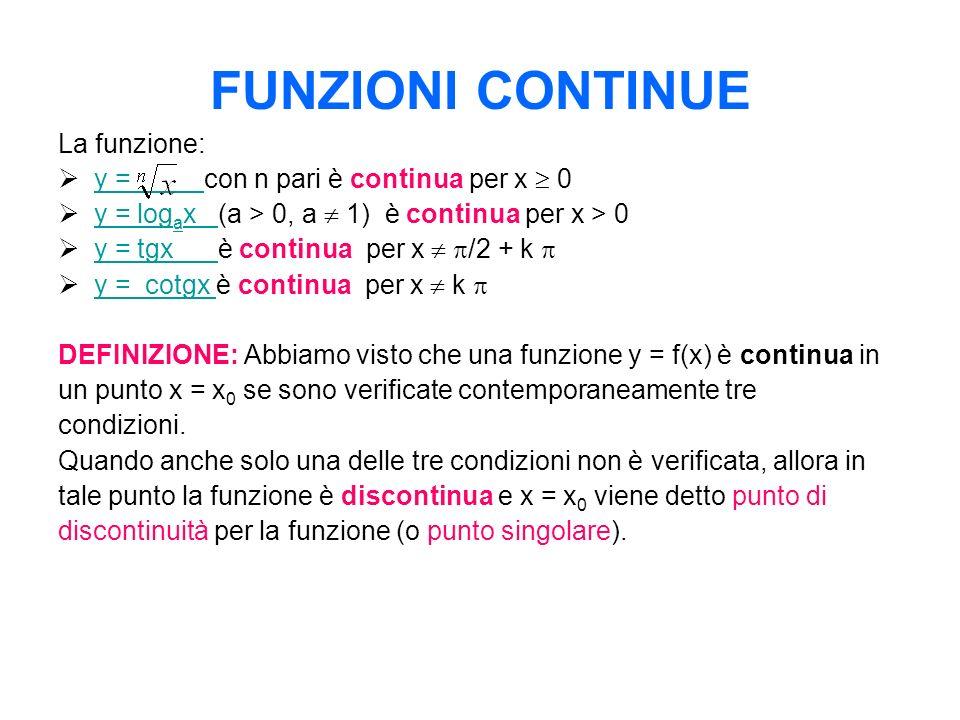 FUNZIONI CONTINUE La funzione: y = con n pari è continua per x  0