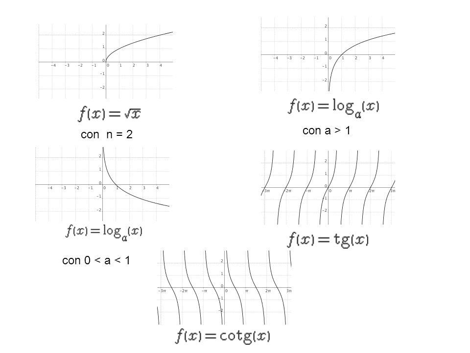 con a > 1 con n = 2 con 0 < a < 1