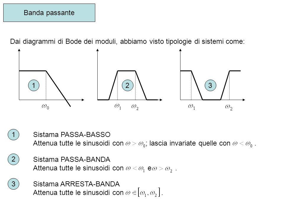Banda passante Dai diagrammi di Bode dei moduli, abbiamo visto tipologie di sistemi come: 1. 2. 3.
