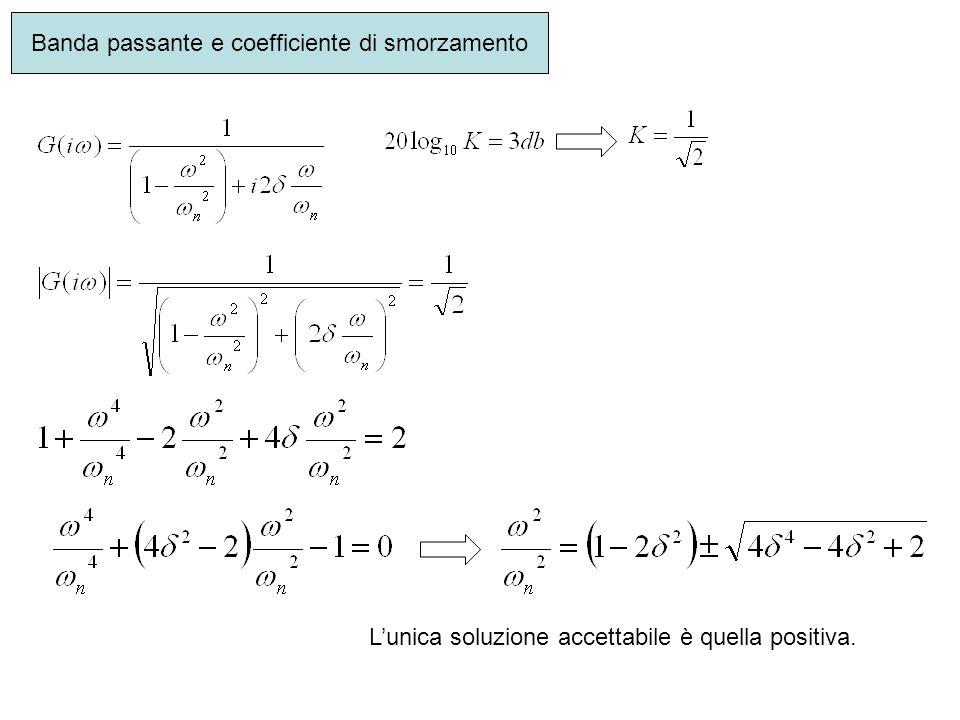 Banda passante e coefficiente di smorzamento