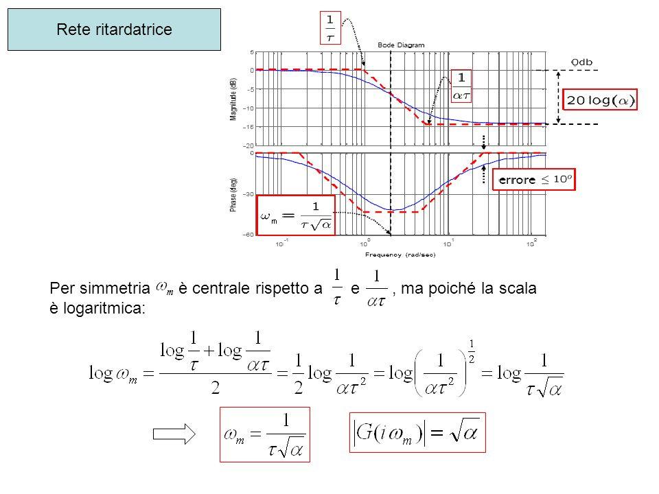 Rete ritardatrice Per simmetria è centrale rispetto a e , ma poiché la scala.