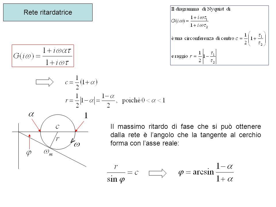 Rete ritardatrice Il massimo ritardo di fase che si può ottenere dalla rete è l'angolo che la tangente al cerchio forma con l'asse reale: