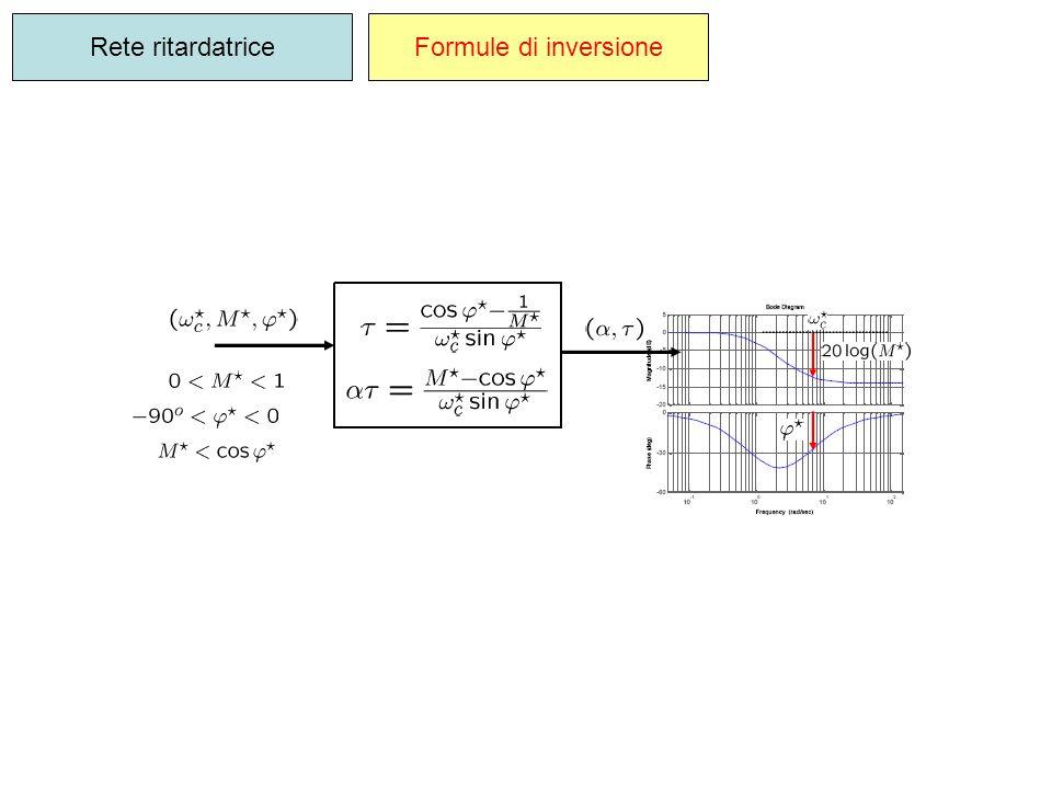 Rete ritardatrice Formule di inversione